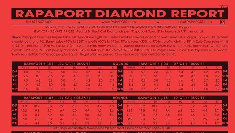 מחירון רפפורט – Rapaport Diamond Report